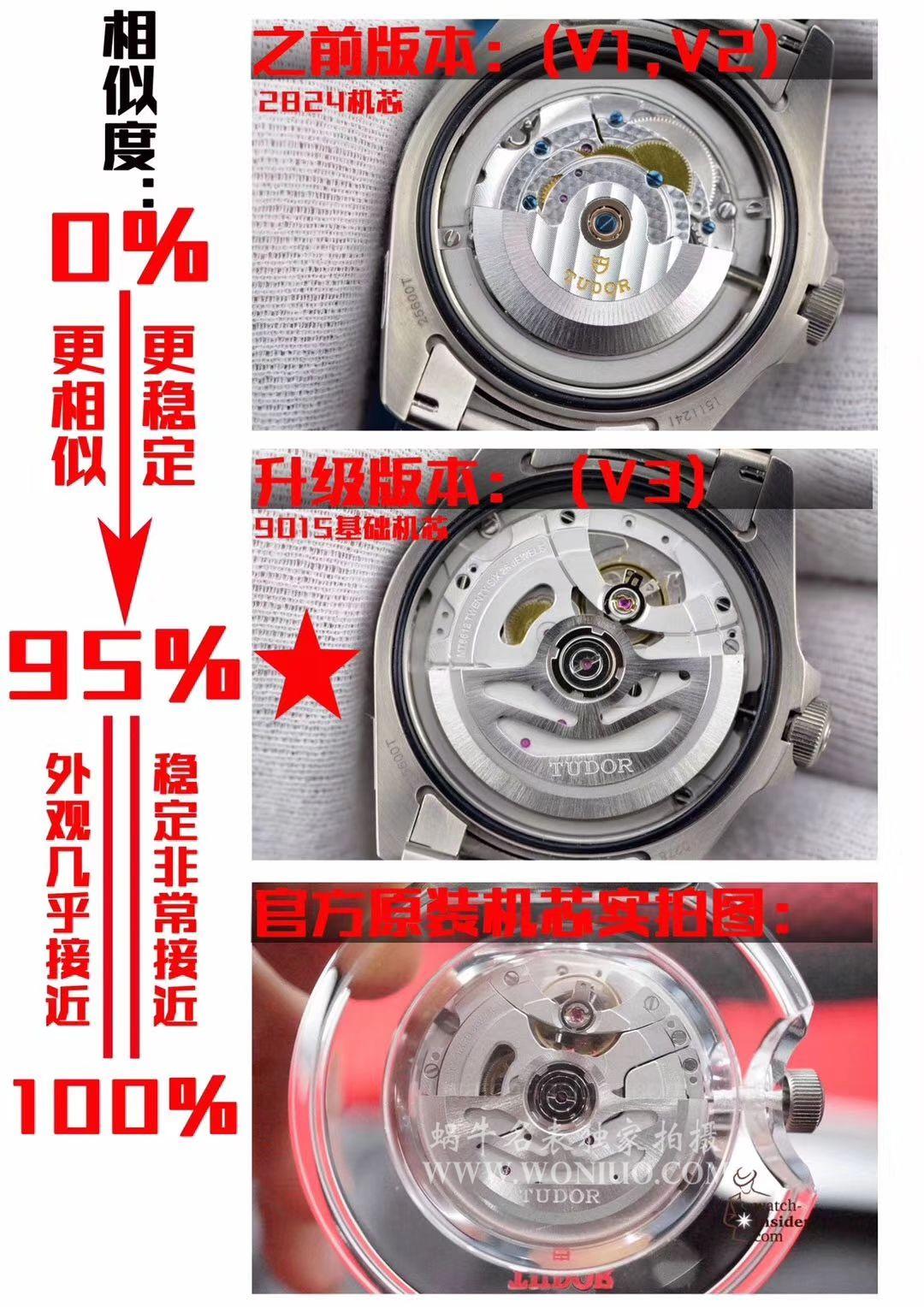 帝舵PELAGOS系列25500TN 钛金属表带腕表【XF一比一复刻黑钛土豆黑色战斧V3版本】